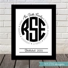 What's in a name  Family Monogram Print by CoCoStineDesigns, $15.00