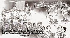 Pengertian Masalah Sosial Menurut Para Ahli, Faktor Penyebab Dan Dampak Masalah Sosial Terlengkap - http://www.pelajaransekolahonline.com/2017/24/pengertian-masalah-sosial-menurut-para-ahli-faktor-penyebab-dan-dampak-masalah-sosial.html