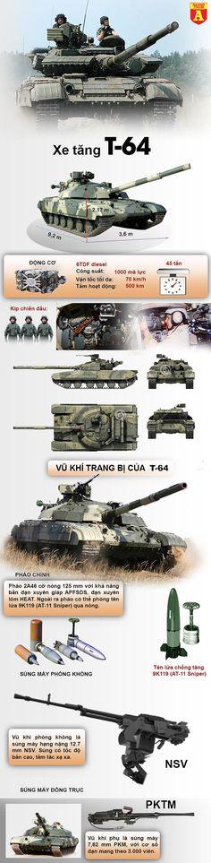 """[Infographic] Nga sẽ cho """"quốc bảo"""" thời Liên Xô xung trận tại Syria?"""