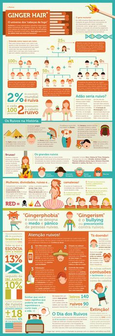 GINGER HAIR by Ismael Bertamoni, via Behance I Love Redheads, Redheads Freckles, Ginger Facts, Ginger Makeup, Ginger Head, City Chicken, Hair Quotes, Ginger Snaps, Environmental Science