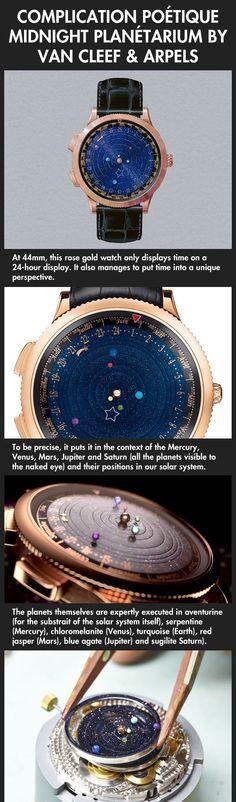A planetarium for your wrist…