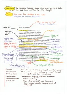 html annotation | annotated bibliography | Pinterest