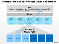 strategic planning for business vision and mission flat powerpoint design Slide01