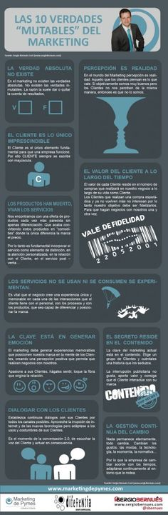10 verdades mutables del marketing de http://www.marketingdepymes.com/blog/general/infografia-las-10-verdades-mutables-del-marketing