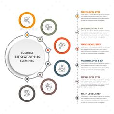 Buy Business Circle Infographics Template by Design-Spy on GraphicRiver. This is Business Circle Infographics. Circle Infographic, Timeline Infographic, Process Infographic, Free Infographic Templates, Chart Infographic, Design Plat, Graphisches Design, Mind Map Design, Design Trends