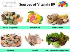 Vitamin B Sources Food