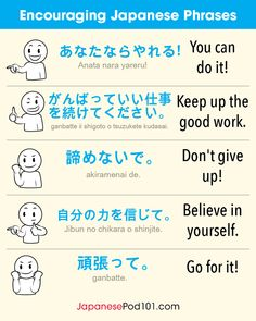 👍5 phrases for encouraging someone in Japanese!! Keep Positive! 😉 Join the fun and learn Japanese with the best FREE online resources👉 https://www.japanesepod101.com/?src=tumblr_encouraging_030318 Boarding Pass