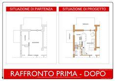 planimetria cucina isola - Cerca con Google | interior design ...