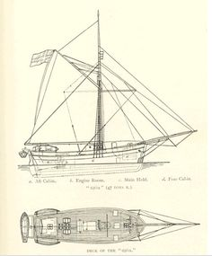 the gjoa ship - Google zoeken