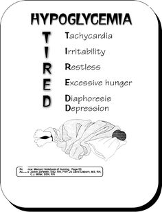 Hypoglycemia. I love this symptom chart! So easy to remember! I need to be more careful because it's easy to just take a nap