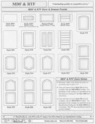 Image result for kitchen cabinet door profiles