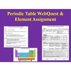 WebQuest students go to specific websites to find answers to 22 periodic table questions, complete an element research assignment where they are assigned an element, research it, and create a summary presentation.