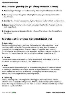 Forgiveness Methods