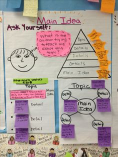 Finding Main Ideas Strategy Chart ... My kids love anything that uses Sticky Notes!