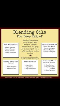 Blending oils ideas
