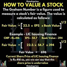 Stock Market Investing, Investing In Stocks, Wealth Management, Money Management, Stock Trading Strategies, Business Major, Stock Analysis, Fundamental Analysis, Maths Solutions