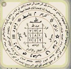 Ali Quotes, Quran Quotes, Free Pdf Books, Allah Islam, Imam Ali, Periodic Table, Witchcraft, Islamic, Hat