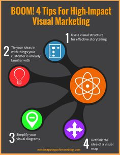 Incorporating visual communication techniques in your marketing and social media…
