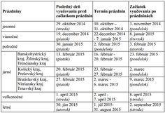 Termíny školských prázdnin v školskom roku 2014/2015