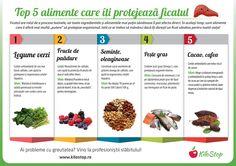 Protejează-ţi ficatul cu aceste 5 alimente! #ficat #steatoza #boli #dieta Top 5, Metabolism, Nature, Beauty, Diet, Beleza, Cosmetology, The Great Outdoors, Mother Nature