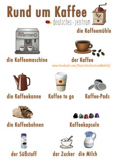 Kaffee Deutsch Wortschatz Grammatik German Alemán DAF Vocabulario