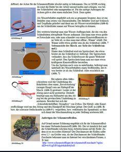 Nassschleifmaschine zum Schleifen von Email, Seite 2
