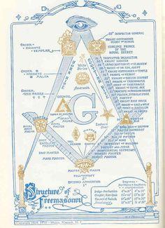 Masonic Photos More
