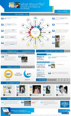 Create your own digital infographic with Intel's new online tool.