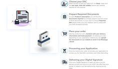 DSC in Udaipur Digital Signature, Us Shop, Udaipur, Product Description, How To Make