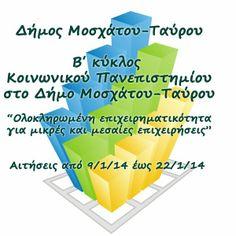 Κοινωνικό Πανεπιστήμιο στο Δήμο Μοσχάτου-Ταύρου