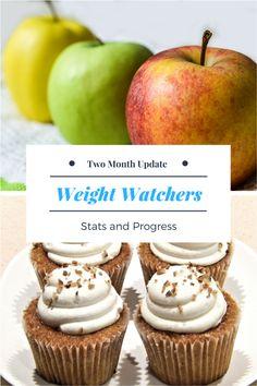 Weight Watchers Progress Two Month Update #weightloss #weightwatchers #healthylifestyle