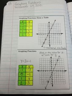 Using ISN (interactive student notebooks) in the classroom -- upper grades Different ideas for math and language