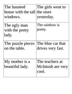 Sentence sort. Use real student sentences from essays.