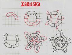 Zakuska steps zentangle