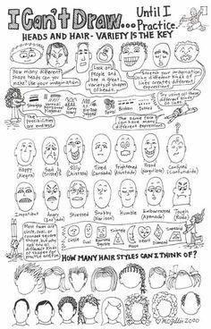 Dessiner les expressions