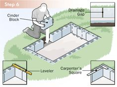"Cinder Block BBQ Pit Plans | TLC Cooking ""Step-by-step Guide to Building a Barbecue Pit"""