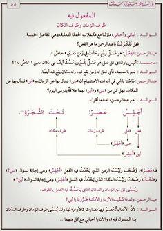 Arabic Poetry, Arabic Words, Arabic Quotes, Grammar Chart, Arabic Typing, Learn Arabic Online, Arabic Lessons, Arabic Alphabet, Arabic Language