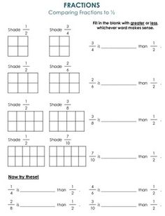 EQUIVALENT FRACTIONS This worksheet on equivalent #fractions ...