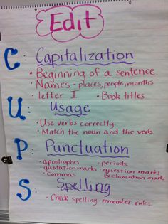 Expository Writing Anchor Chart | Confessions of a (former) Fourth Grade Teacher: A Little Love and A ...