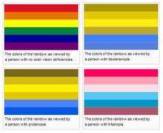 color blind color wheel - Google Search