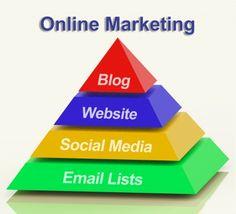 #Social #media - How Social Media Changed The Marketing World  http://www.empowernetwork.com/danoctav/blog/steps-to-a-great-social-media-plan