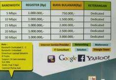 Internet wireless Dedicated BSD, Graha Raya,alam sutera Tangerang