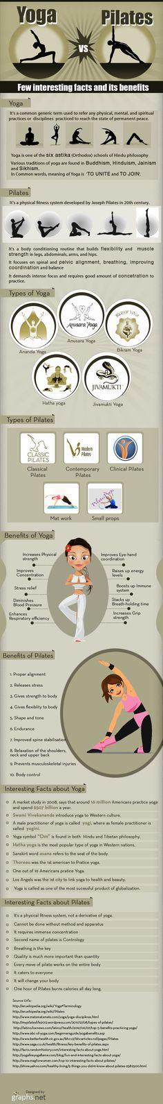 La diferencia entre yoga y pilates. #yoga #pilates #infografia
