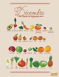 Fruits, légumes, saison, octobre, mois