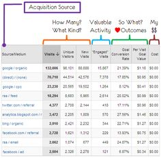 Facebook Insights Report Template