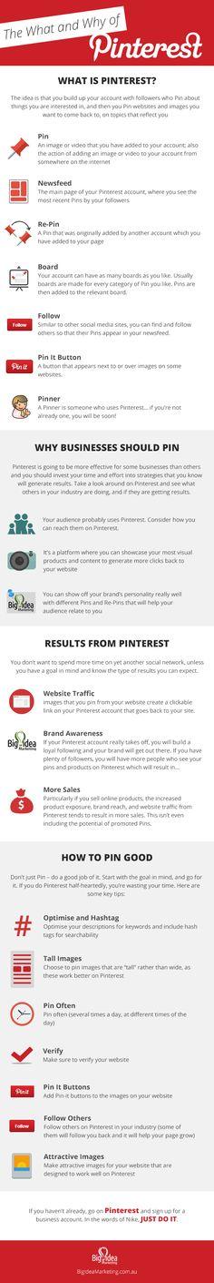 ¿Como y para qué #Pinterest para empresas? Una infografía bastante completa