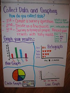cool graphing chart