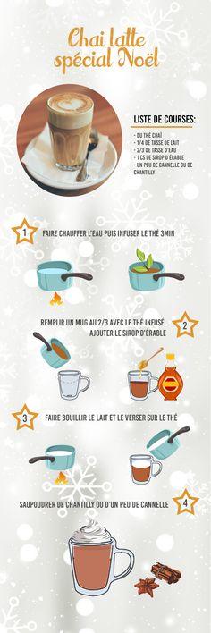 Délicieuse recette du Chai latte spécial Noël des Poulettes Fitness #winter #tea #christmas #recipe #hotdrink