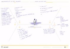 Mapa empatii persony Franka - ucznia szkoły podstawowej.