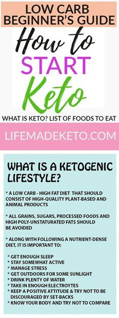 How to start the Ketogenic Diet - a detailed guide for beginners with useful tips, a list of what to eat and things to expect including the Keto flu, grocery shopping list, supplements you can take, meal prepping tips and macro calculating apps. #keto #guide #lowcarb #howto #ketogenic #lowcarbhighfat